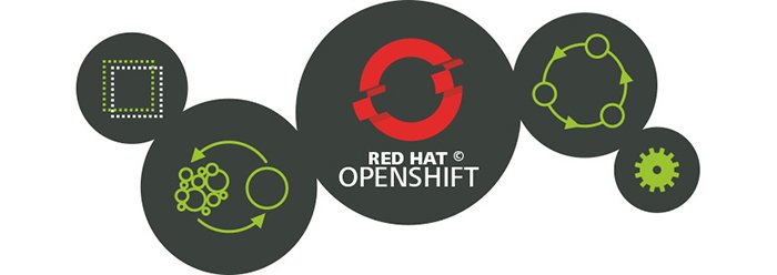 Snellere innovatie met Red Hat OpenShift