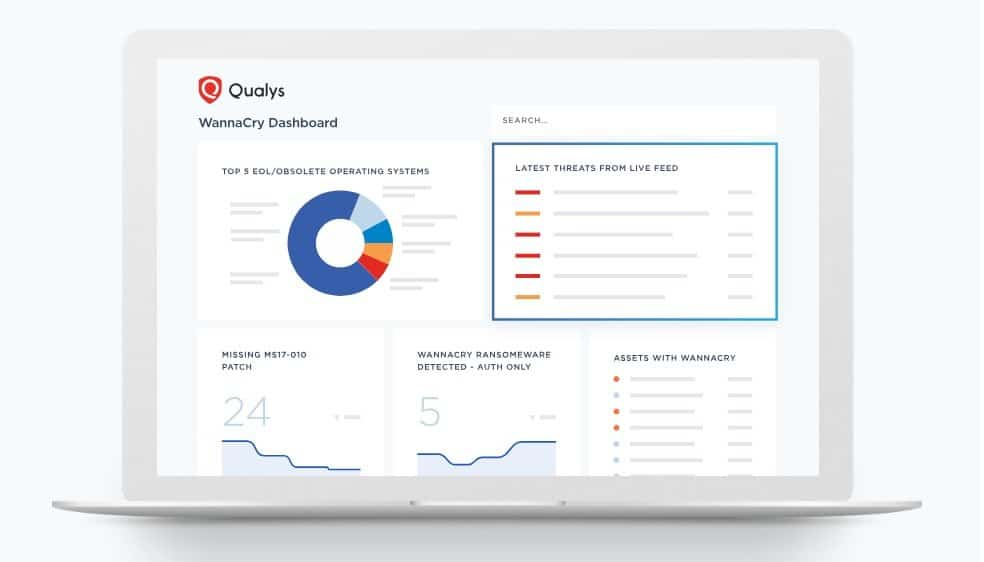 Qualys biedt gratis clouddienst voor inzicht in IT, security en compliance