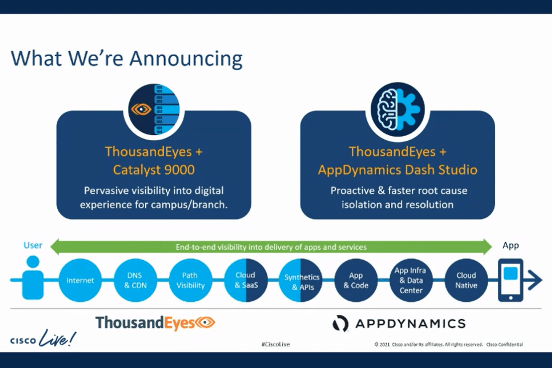 Cisco integreert ThousandEyes in switches en AppDynamics